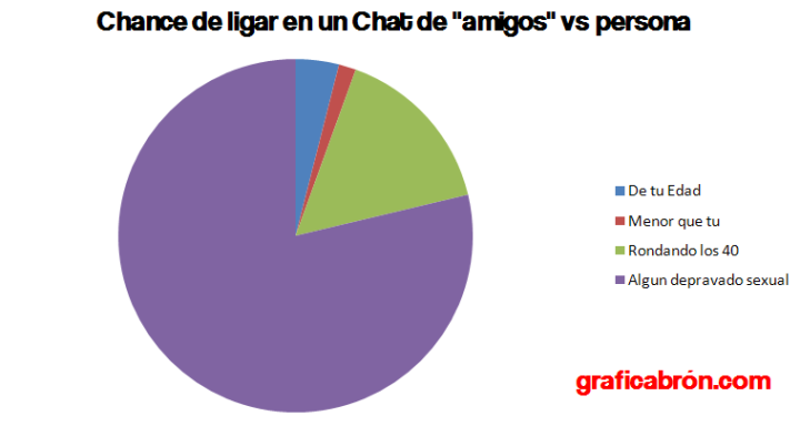 ligar-chat-vs-persona